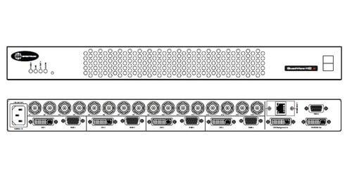 RGB Spectrum QuadView HDxv Quad Processing Multiviewer 24x2 - HDCP Compliant