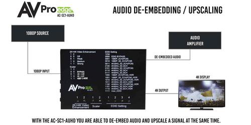 AVPro Edge AC-SC1-AUHD 4K 18Gbps Up/Down Scaler, EDID, HDMI 2 0a Audio  De-Embedder