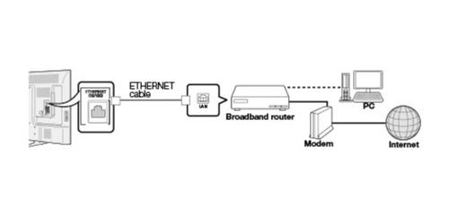 Nec E Tv Wiring Diagram on