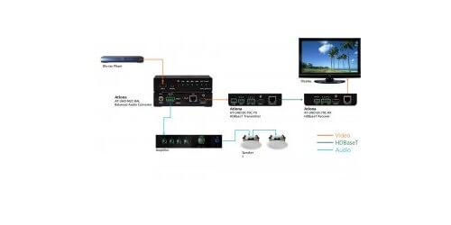atlona at-uhd-m2c-bal universal 4k hdmi digital audio de-embedder  2 chan audio