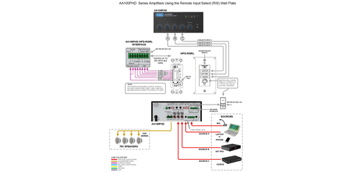 25v speaker wiring diagram atlas sound aa100phd 100 watt 4 input mixer amplifier for ... #14