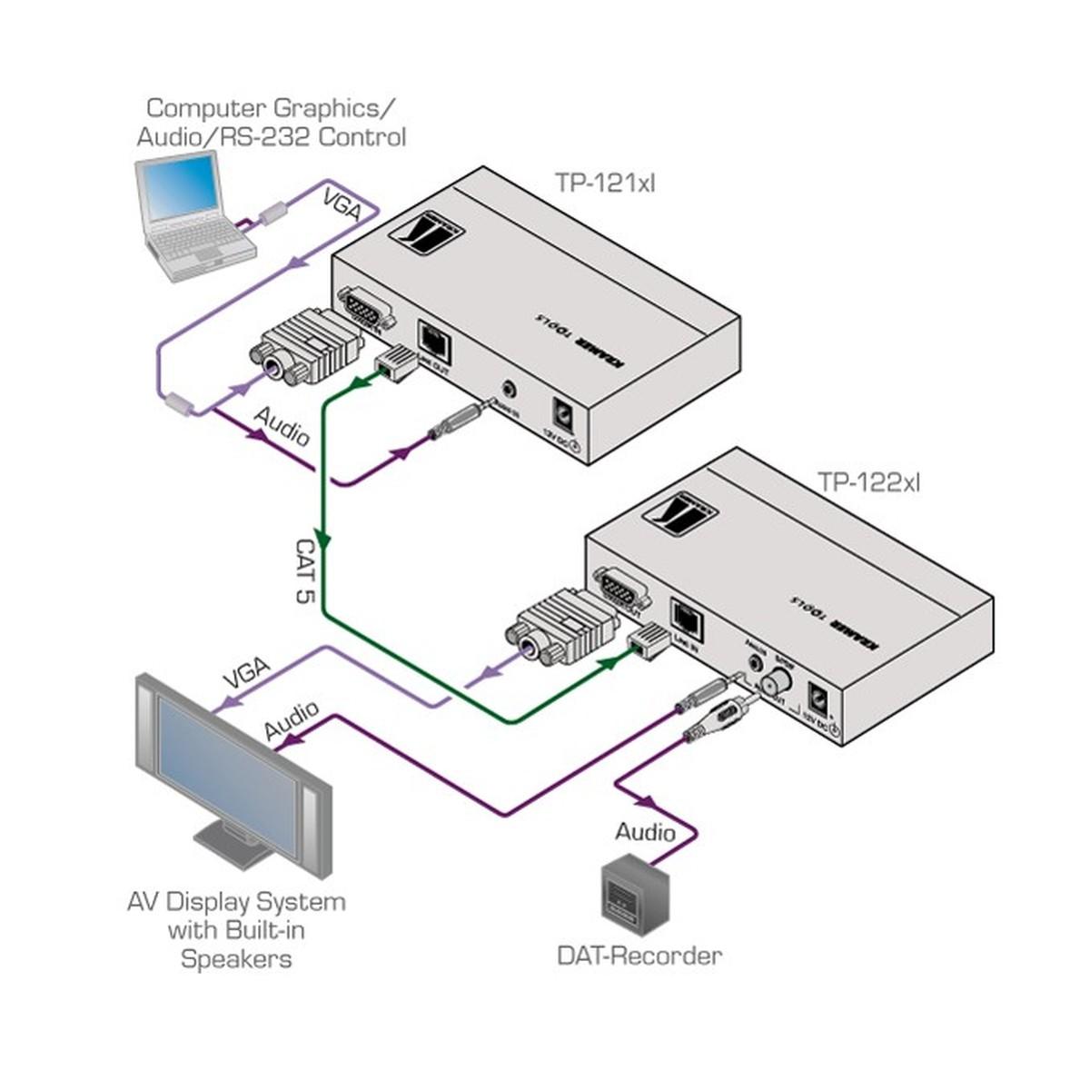 kramer vga wiring diagram standard vga wiring diagram kramer tp-122xl 50-80177390 vga & stereo audio over cat5 ... #11