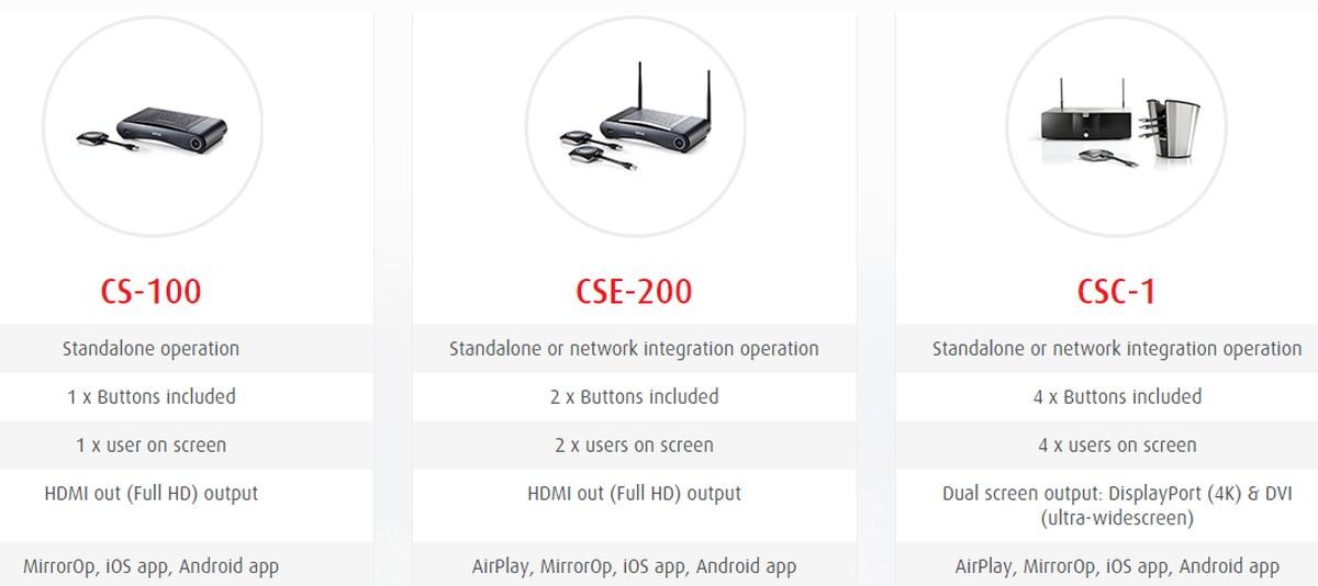 Barco Cse 200 R9861520na Clickshare Wireless