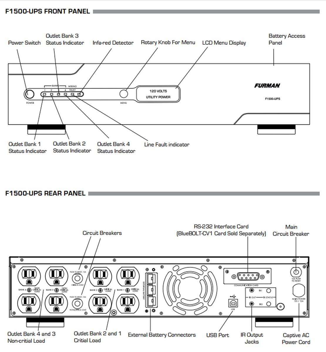 furman f1500 ups 1500va uninterruptible power supply smp. Black Bedroom Furniture Sets. Home Design Ideas
