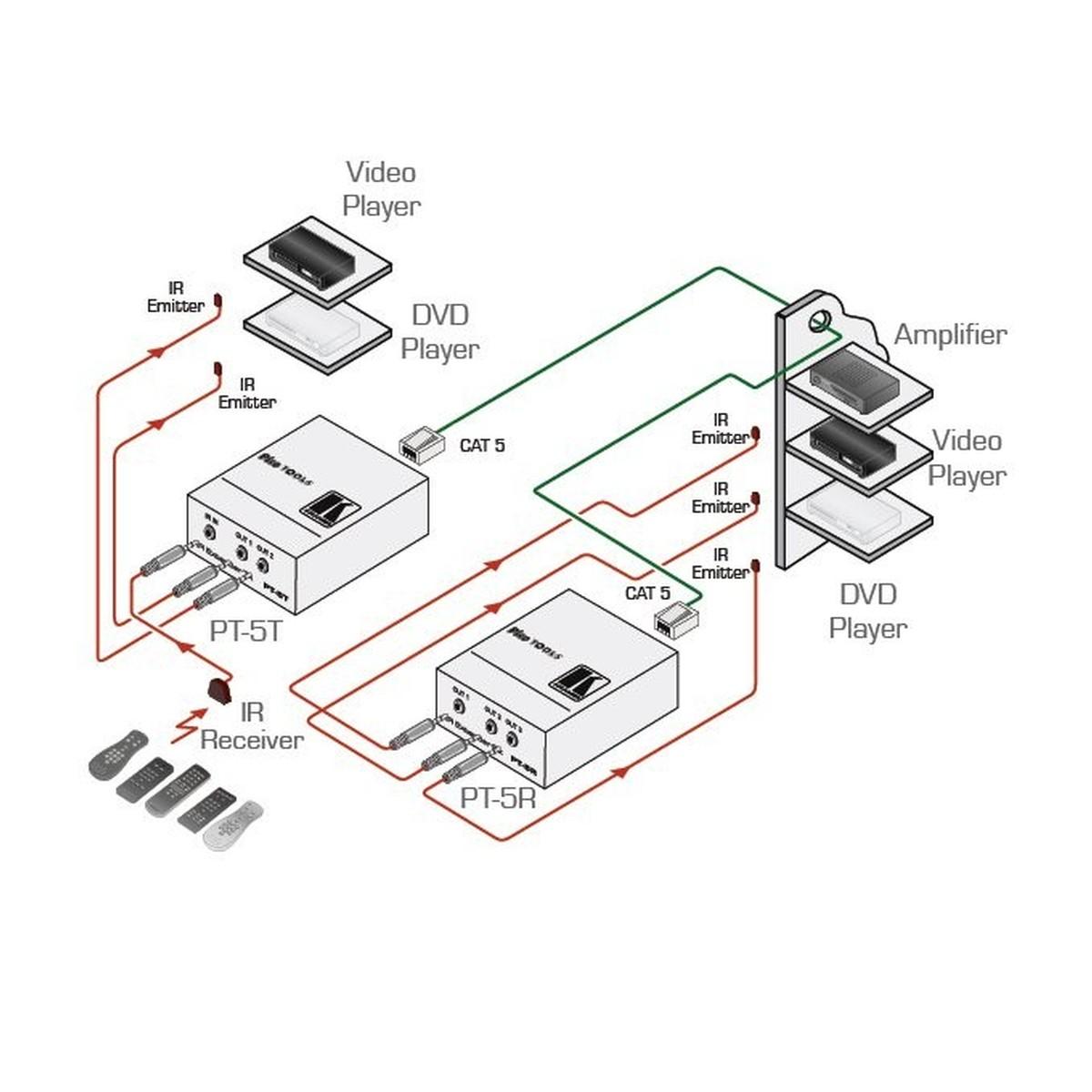 kramer pt-5r  t 30-000490 ir transmitter and receiver kit - 820 u0026 39