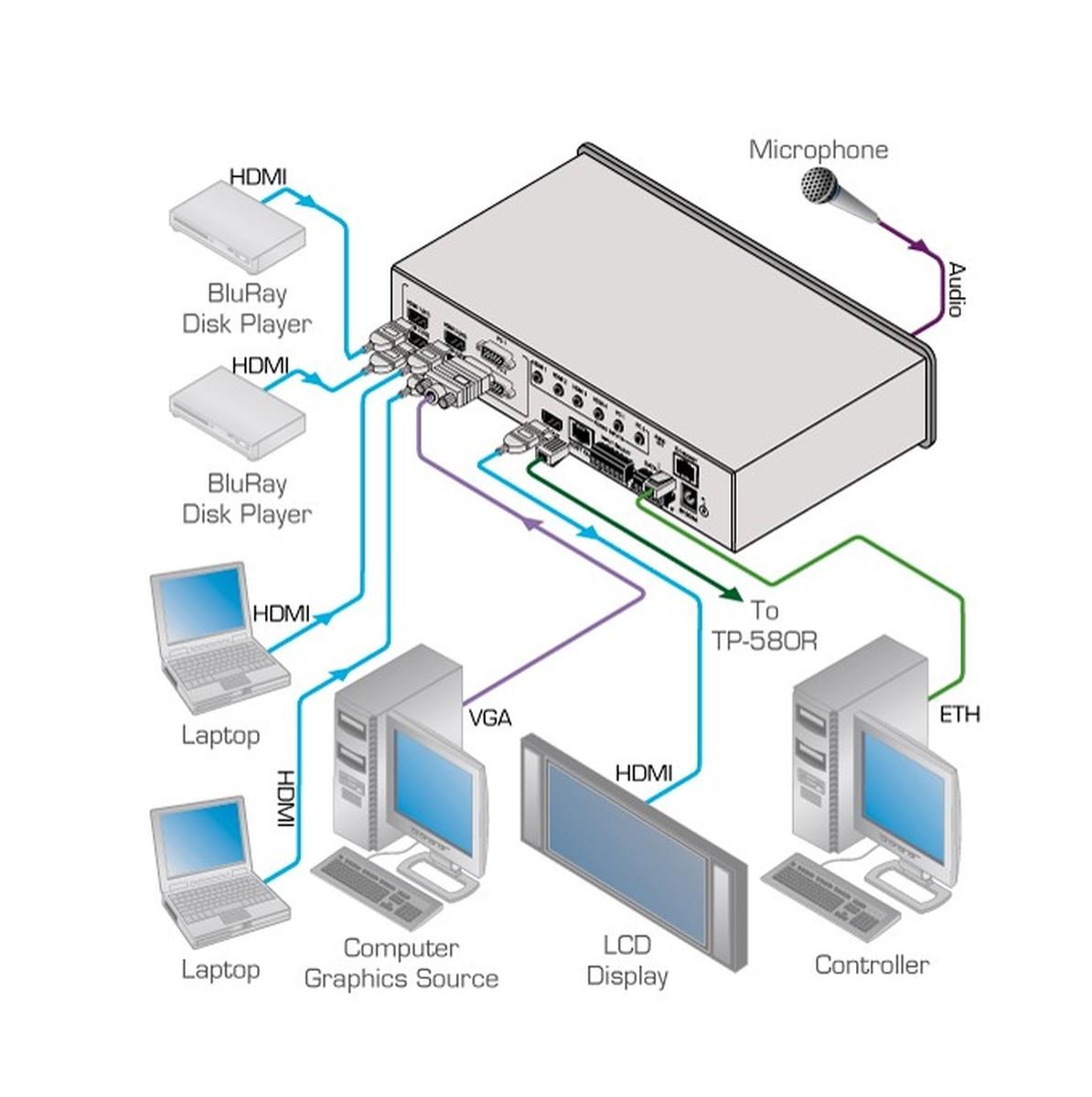 kramer striker wiring diagram kramer vp-440 20-00056490 6 hdmi, vga input to hdmi ...
