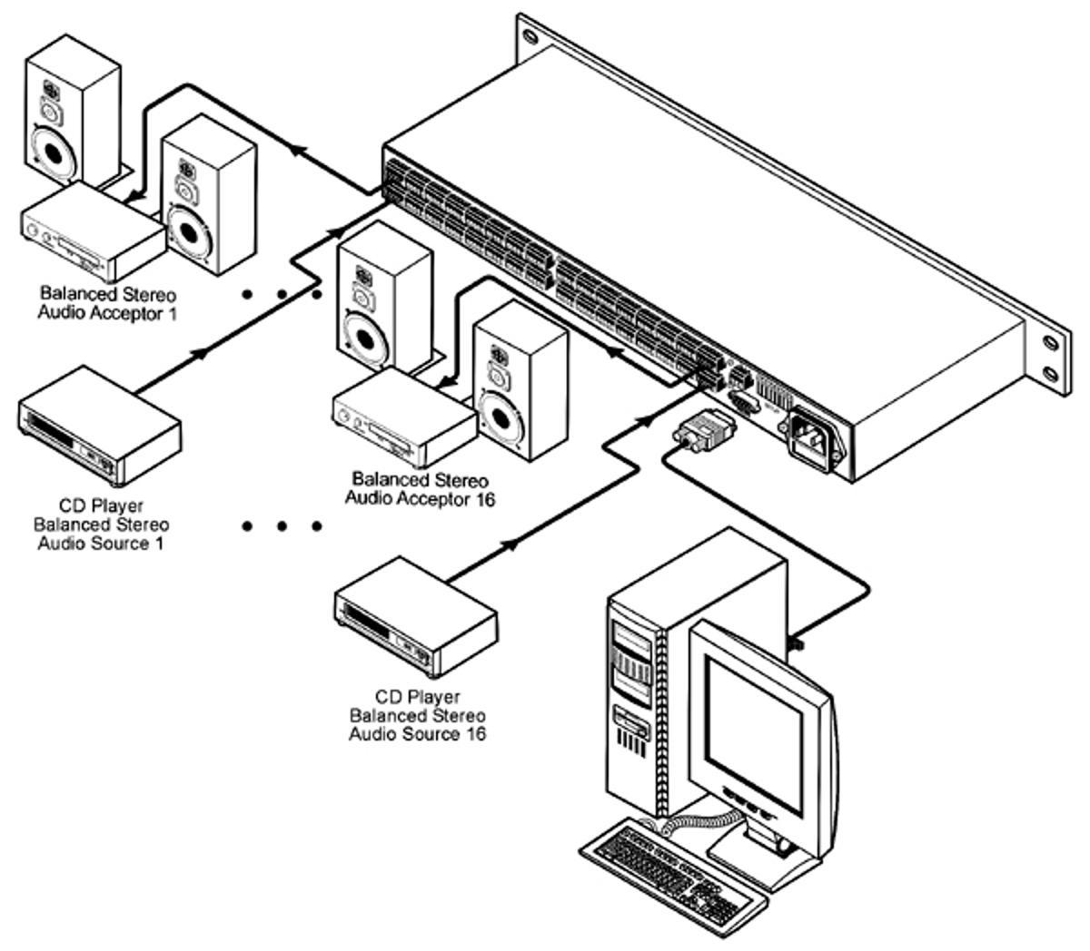 kramer va-8xl 81-0032810 8 channel balanced stereo audio amplifier